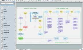 Best Org Chart Software For Mac 74 Qualified Free Organizational Chart Software For Mac