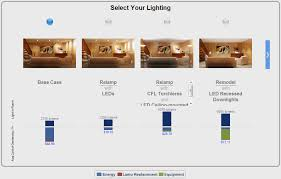choosing lighting. choose the right bulb for every room in your home with lighting research centeru0027s patternbook homes click image to and go through all choosing lumen coalition