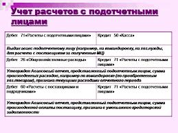 Презентация Учет денежных средств и расчетов Учет расчетов с подотчетными лицами