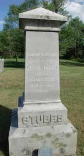 Ethel Stubbs (1873-1919) - Find A Grave Memorial