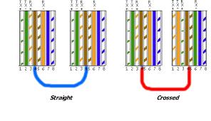 network wiring plan car wiring diagram download cancross co Ethernet Wiring Diagram ethernet wiring diagram tx rx on ethernet images free download network wiring plan ethernet wiring diagram tx rx 5 db9 tx rx gigabit ethernet pinout ethernet wiring diagram wires