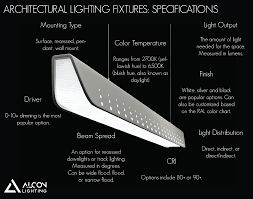 exterior led lighting specifications. linear pendant lighting, led suspended led, lighting exterior specifications