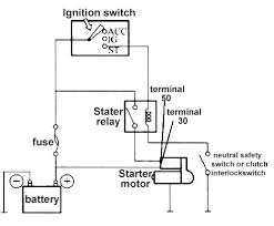 starting control circuit with starter relay safety switch