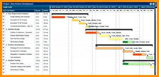 Excel Driver Log Sheet Template Drivers Log Sheet Template Fresh Mileage Excel Collections