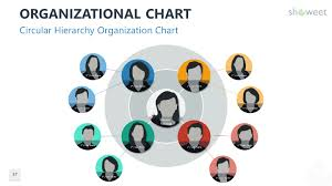 org chart tools for powerpoint organizational charts for powerpoint organizational chart