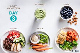 Vegetarian Diet Chart For Weight Loss In 7 Days Meal Plan For Weight Loss A 7 Day Kickstart