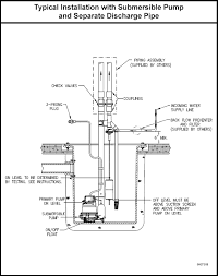 zoeller sump pump wiring diagram the wiring diagram water powered and 12 volt battery backup sump pump systems wiring diagram