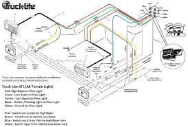 Boss Snow Plow Light Wiring Diagram E47 Wiring Diagram Wiring Diagram 500