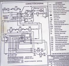 carrier ac unit schematics wiring diagrams export Goodman Electric Furnace Wiring Diagram at Wiring Diagram For Goodman Air Handler