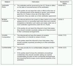 and procedure essay example pmr process and procedure essay example pmr