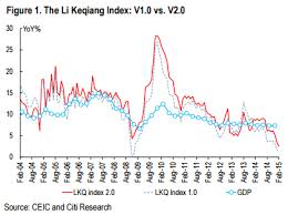 India Now Has A Keqiang Index And It Paints A Bleaker