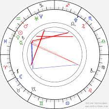 Ava Chart Ava Max Birth Chart Horoscope Date Of Birth Astro