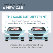 Buying A Car Or Leasing A Car Lease Vs Finance Understand Your Car Buying Options Good