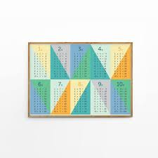 The 25+ best Times table poster ideas on Pinterest | Math numbers ...