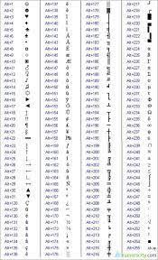 Symbols On Keyboard Image Result For Keyboard Symbols Names Keyboard Symbols