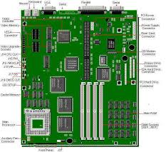 wiki viewer news from wikiviewer motherboard diagram