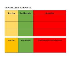 40 Gap Analysis Templates Exmaples Word Excel Pdf