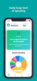 Mint Personal Finance Money On The App Store