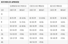 Jobe Vest Size Chart Wakeboard Size Charts
