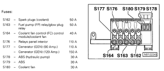 on a 1999 volkswagen beetle undrerhood fuse box how does fuse 2004 vw beetle fuse box diagram at Fuse Box 2004 Vw Beetle