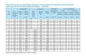 Conversion Kilograms Pounds Online Charts Collection