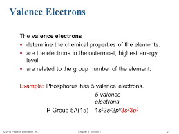 Trends in Periodic Table Properties - ppt video online download