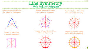 Lines Of Symmetry Powerpoint Geometry Parallel And Perpendicular Lines Symmetry Powerpoint