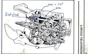 massey ferguson 135 wiring harness solidfonts massey ferguson tractor wiring diagram nilza net