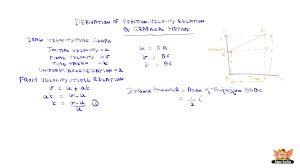 derivation of position velocity relation by graphical method