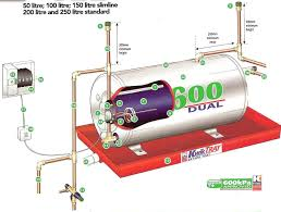 diagram of a geyser diagram database wiring diagram images geyser wiring diagram geyser auto wiring diagram schematic