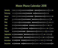 November 2018 Moon Phase Calendar Calendar Template
