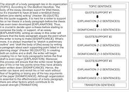 persuasive essay ck foundation an example of a persuasive body paragraph paired an explanation of its parts