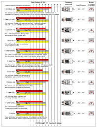 12ax7 Tube Comparison Chart A Comparison Of Current Production 12ax7 Tubes The Tone King