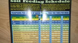 Fox Farm Nutrient Chart Fox Farm Feeding Schedule Examples And Forms
