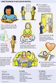 Image Result For Benefits Of Gratitude Chart Yoga For Kids
