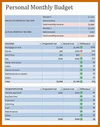 example of personal budget 6 7 personal budget example resumetablet threeroses us