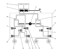 chevy diagram to where each brake line goes abs silverado looking from vehicle front to rear here is the layout there are three connections along the top from left to right the connections are front left wheel
