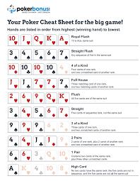 Holdem Starting Hands Chart Poker Hands Chart Pdf Www Bedowntowndaytona Com