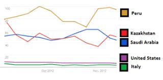 Kpop Popularity Chart Korean Wave Wikipedia