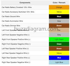 buick lacrosse wiring diagram wiring diagram info buick lacrosse stereo wiring wiring diagram toolbox buick lacrosse wiring diagrams buick lacrosse speaker wiring