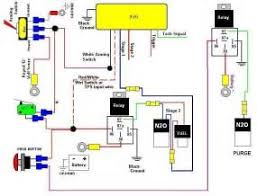 nos purge wiring diagram images switch wiring nitrous wot purge nitrous wiring diagram nitrous image about wiring