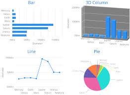 Overview Vaadin Charts Vaadin 14 Docs