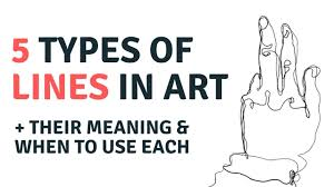 By definition we can't actually draw a point, since to see one would require it have dimensions. 5 Types Of Line In Art Their Meaning And When To Use Them