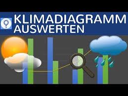 Abiunity - Musterlösung: Auswertung eines Klimadiagramms