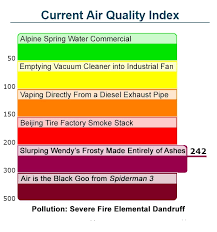 Air Index Chart Four Better Smokier Versions Of That Boring Air Quality