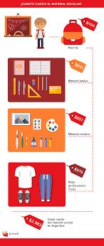 - 1-cuanto-cuesta-el-material-escolar-en-argentina - Infokioscos Infokioscos 1-cuanto-cuesta-el-material-escolar-en-argentina - 1-cuanto-cuesta-el-material-escolar-en-argentina