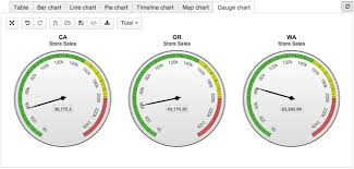 Angular Gauge Chart Custom Chart Example Angular Gauge Chart Private Eazybi