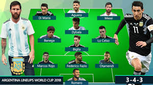 Soccer Lineups Argentina Potential Lineups Fifa World Cup 2018 Russia