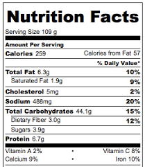estimated nutrition facts for 1 10th of pizza including the toppings