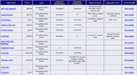 Help Desk Software Comparison Charts